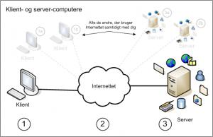 Mikor válasszuk a szerver server elhelyezést